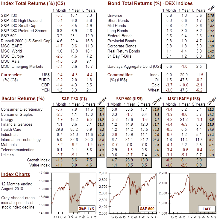 market data image