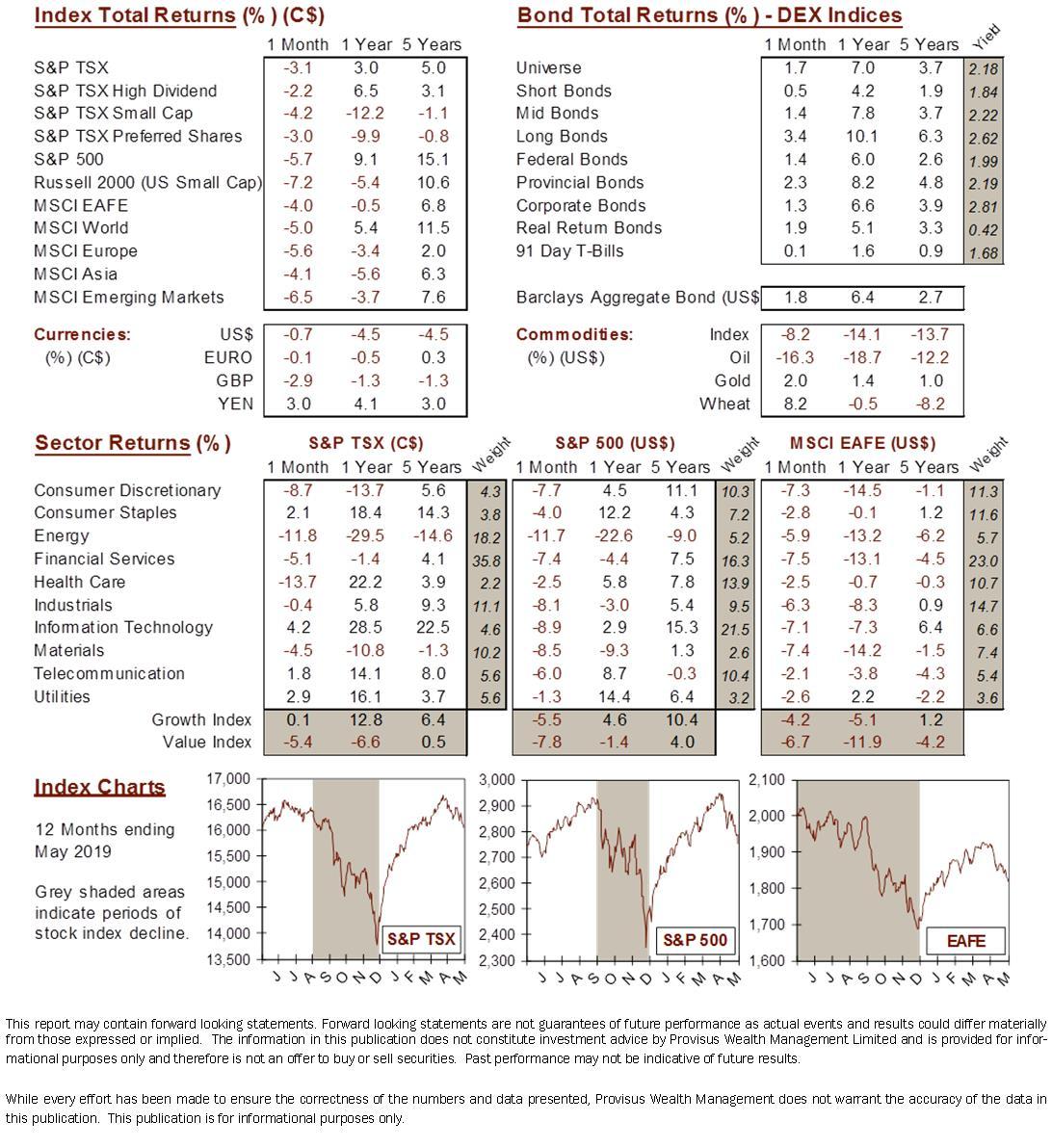 market data image